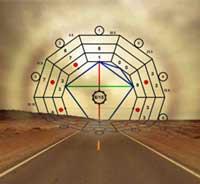 Gesanum-Road-Numeroskop-200-web